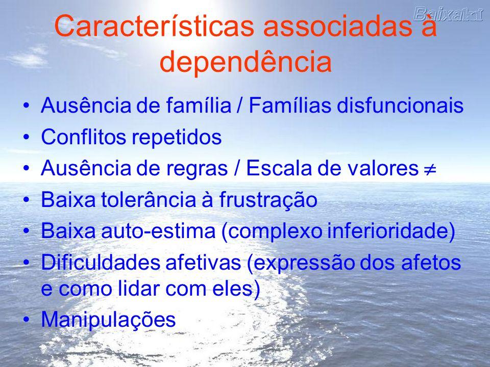Características associadas à dependência