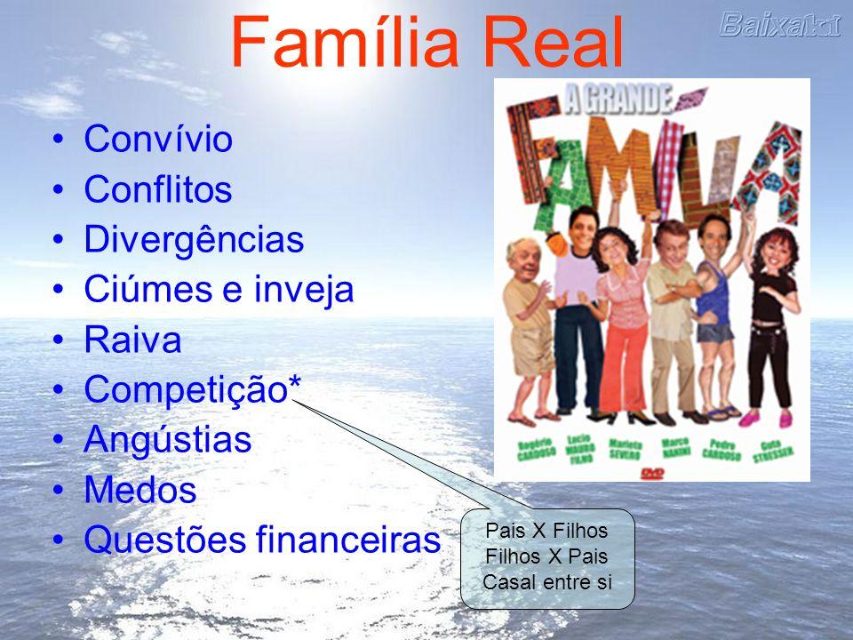 Família Real Convívio Conflitos Divergências Ciúmes e inveja Raiva