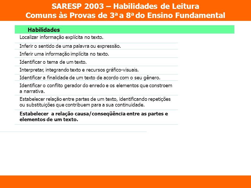 SARESP 2003 – Habilidades de Leitura