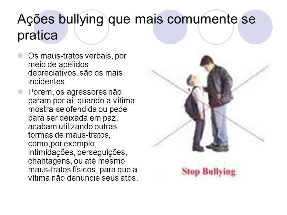 Ações bullying que mais comumente se pratica