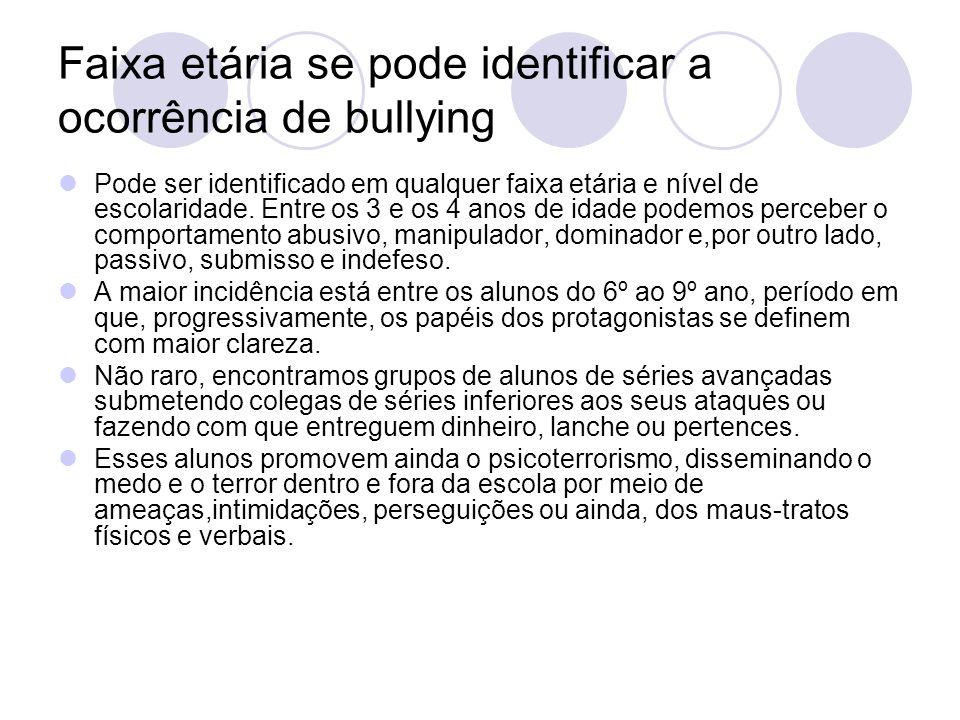 Faixa etária se pode identificar a ocorrência de bullying