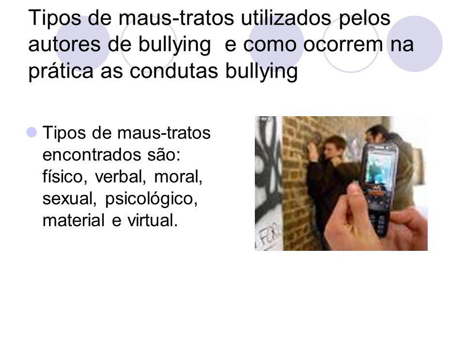 Tipos de maus-tratos utilizados pelos autores de bullying e como ocorrem na prática as condutas bullying