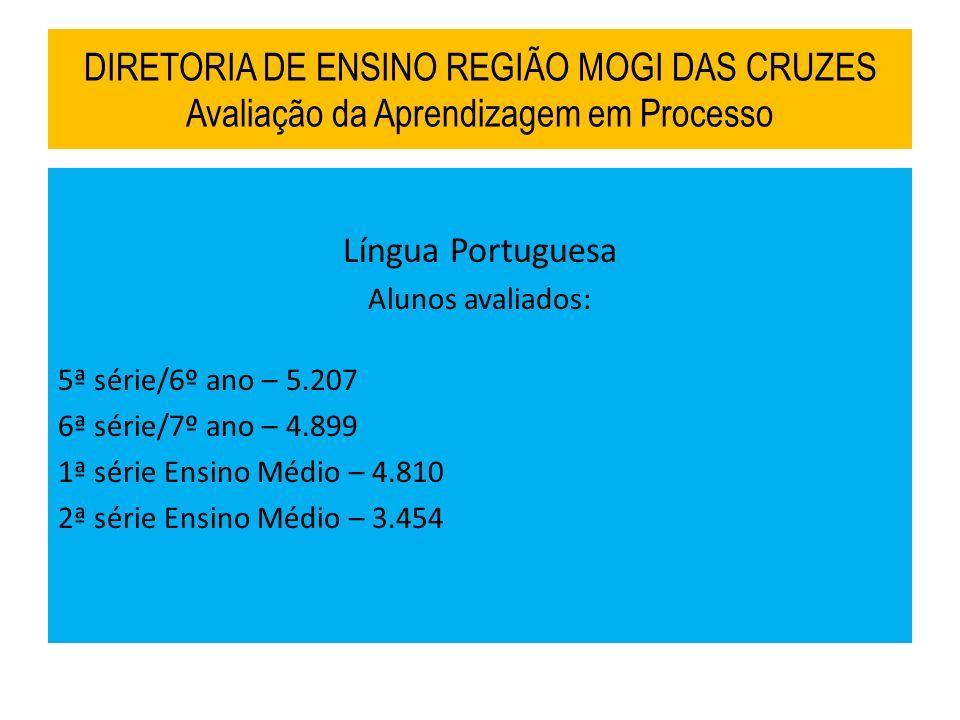 DIRETORIA DE ENSINO REGIÃO MOGI DAS CRUZES Avaliação da Aprendizagem em Processo