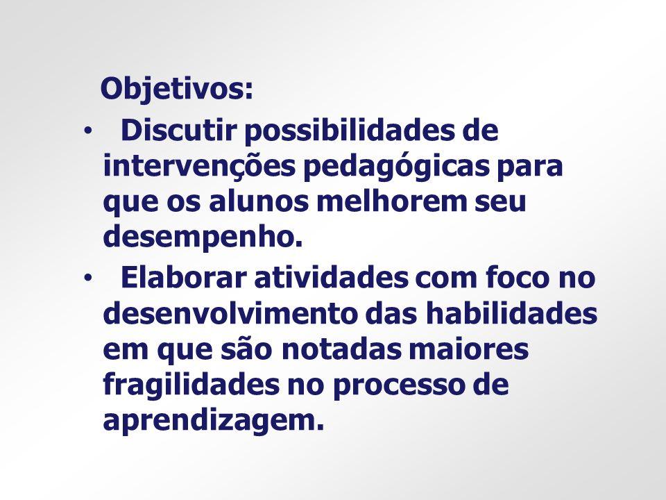 Objetivos: Discutir possibilidades de intervenções pedagógicas para que os alunos melhorem seu desempenho.