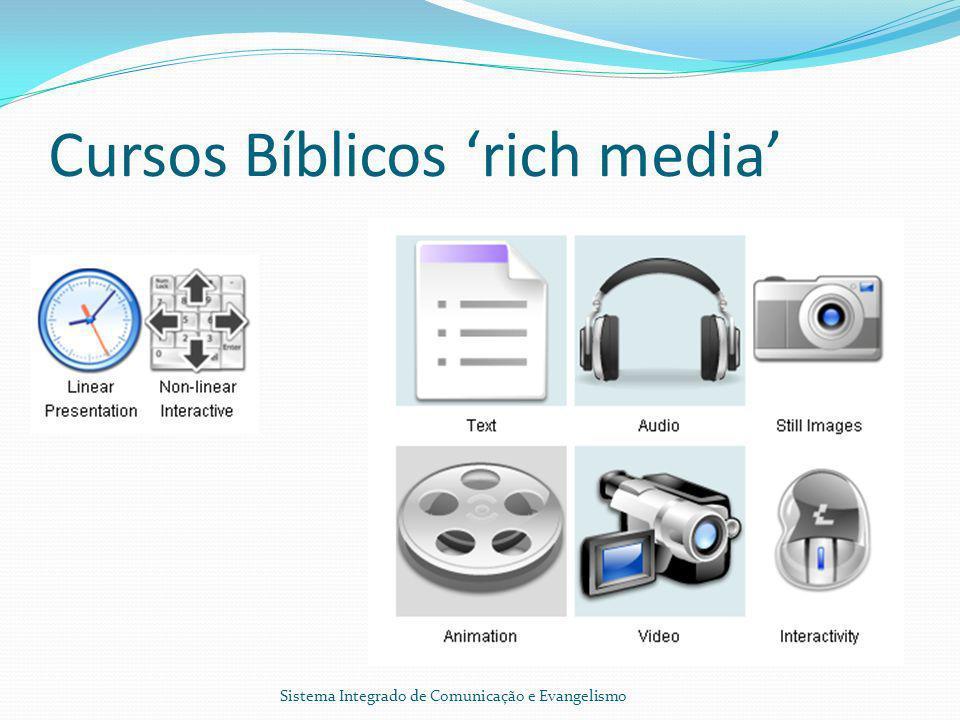 Cursos Bíblicos 'rich media'