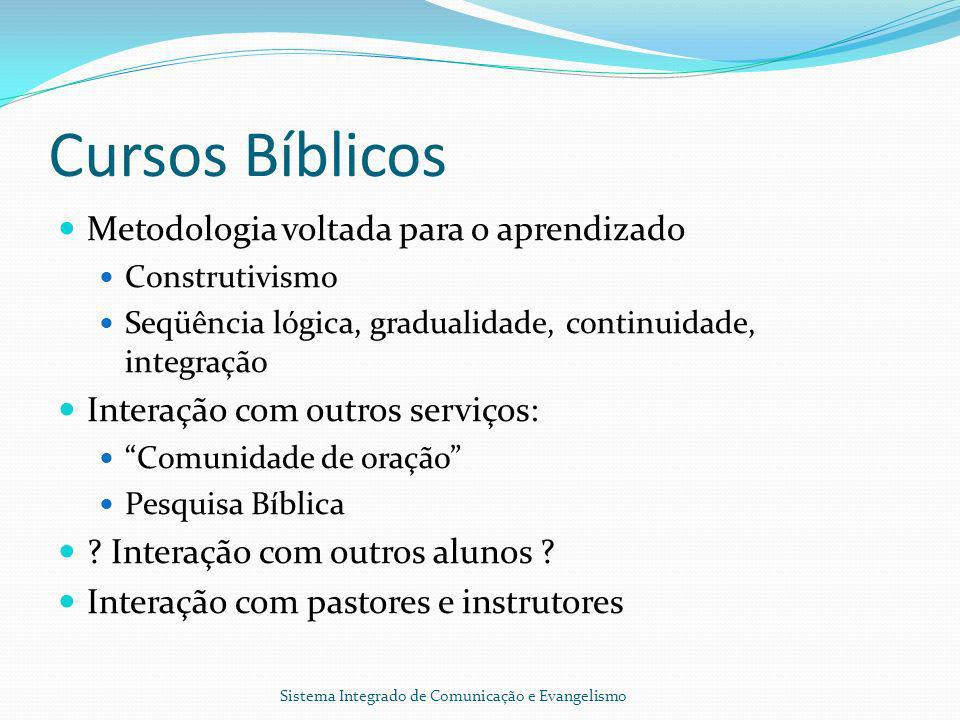 Cursos Bíblicos Metodologia voltada para o aprendizado