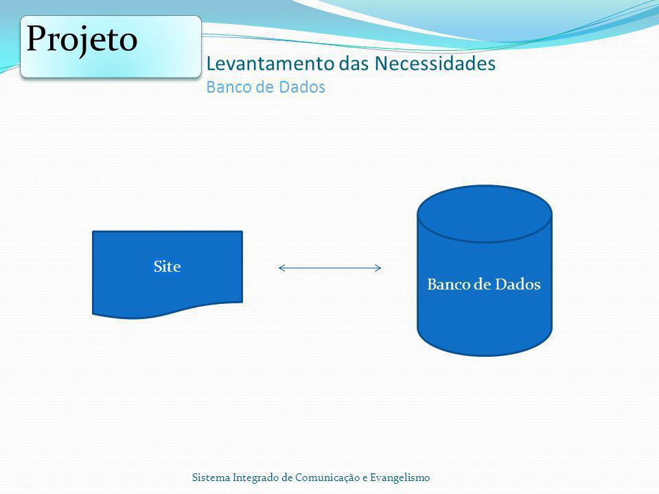 Projeto Levantamento das Necessidades Banco de Dados Banco de Dados