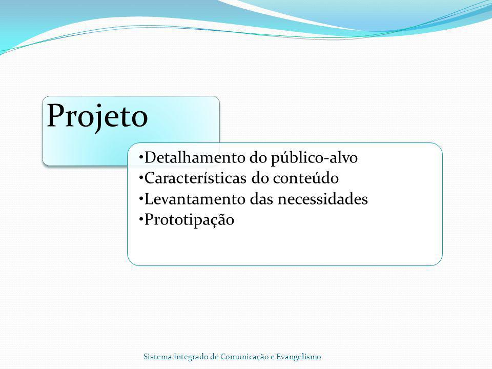 Projeto Detalhamento do público-alvo Características do conteúdo