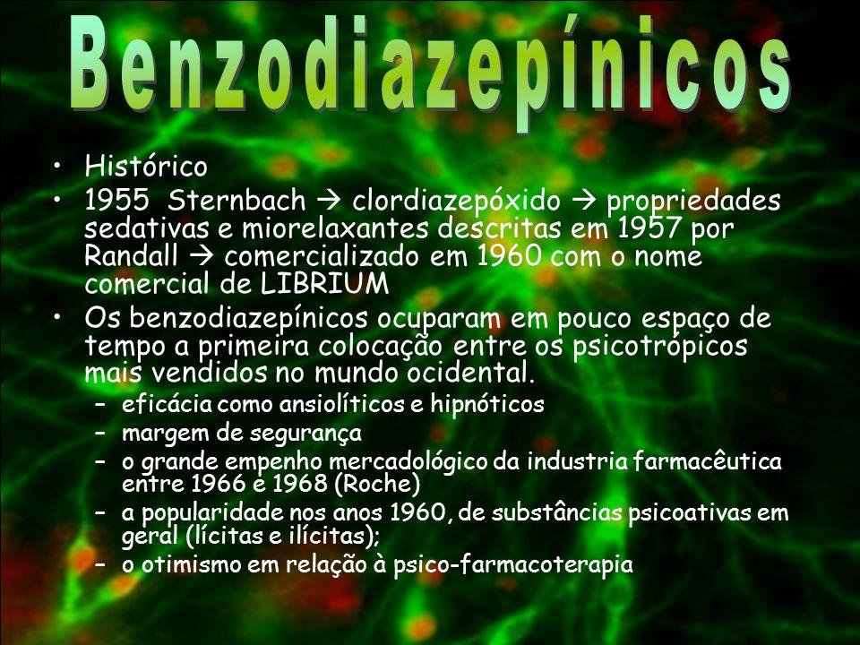 Benzodiazepínicos Histórico