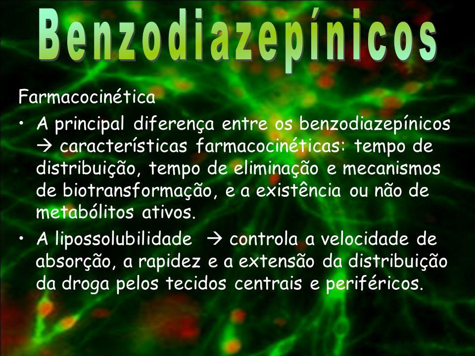 Benzodiazepínicos Farmacocinética