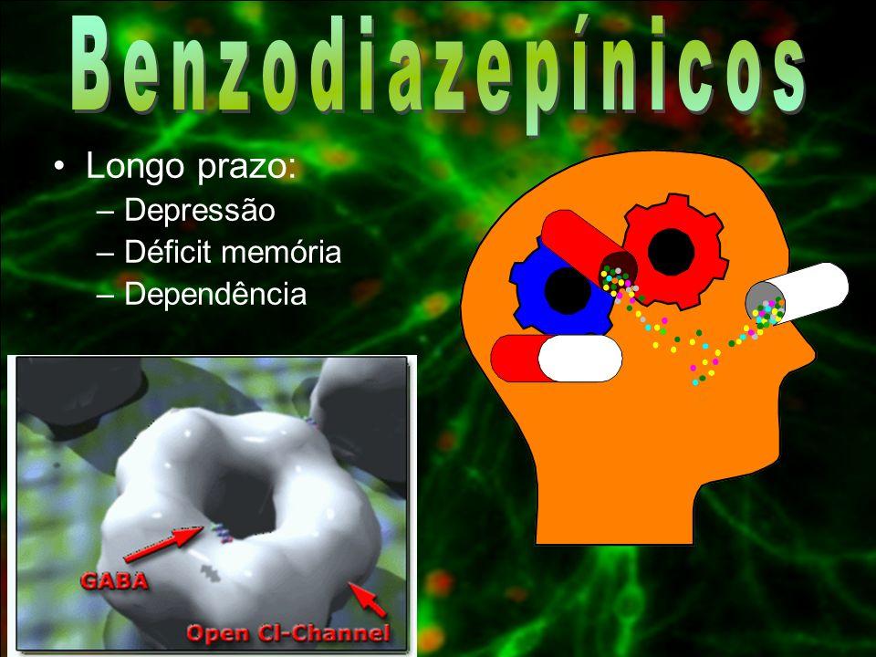 Benzodiazepínicos Longo prazo: Depressão Déficit memória Dependência