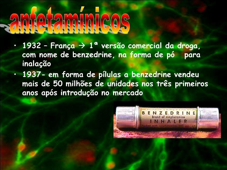 anfetamínicos1932 – França  1ª versão comercial da droga, com nome de benzedrine, na forma de pó para inalação.