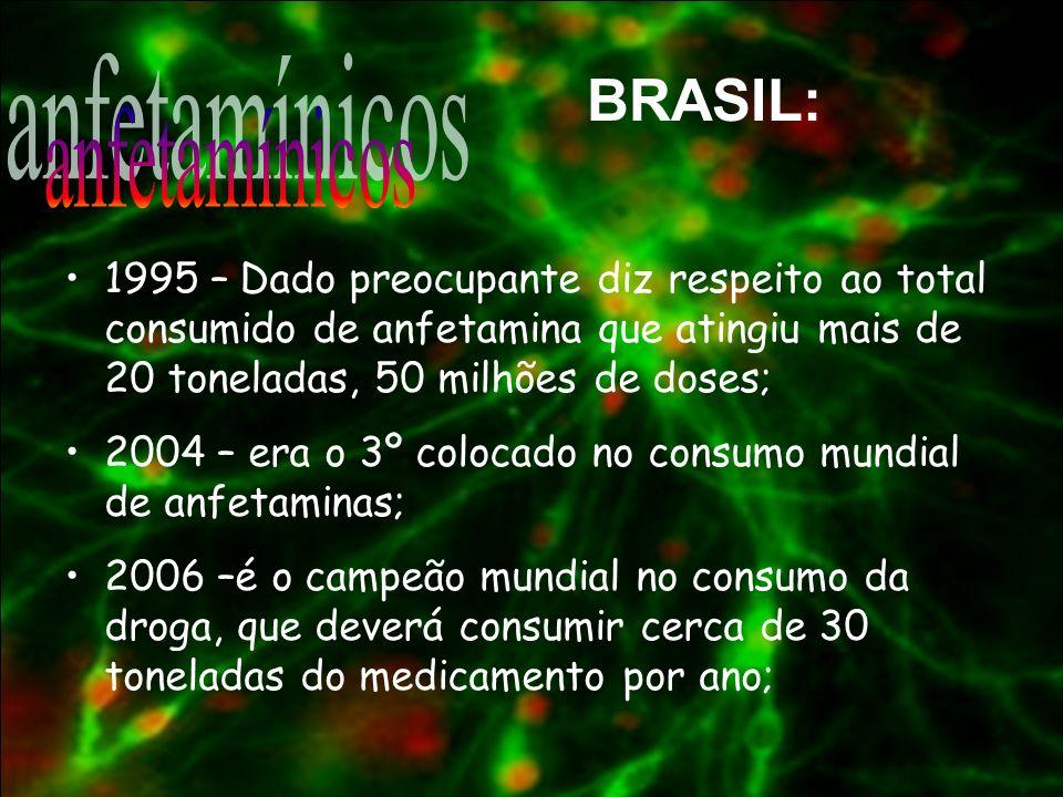BRASIL: anfetamínicos