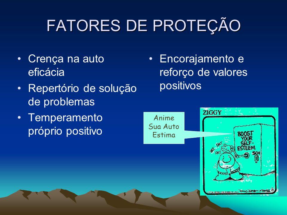 FATORES DE PROTEÇÃO Crença na auto eficácia