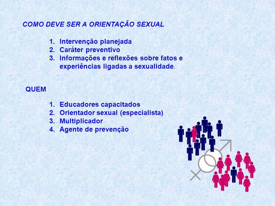 COMO DEVE SER A ORIENTAÇÃO SEXUAL