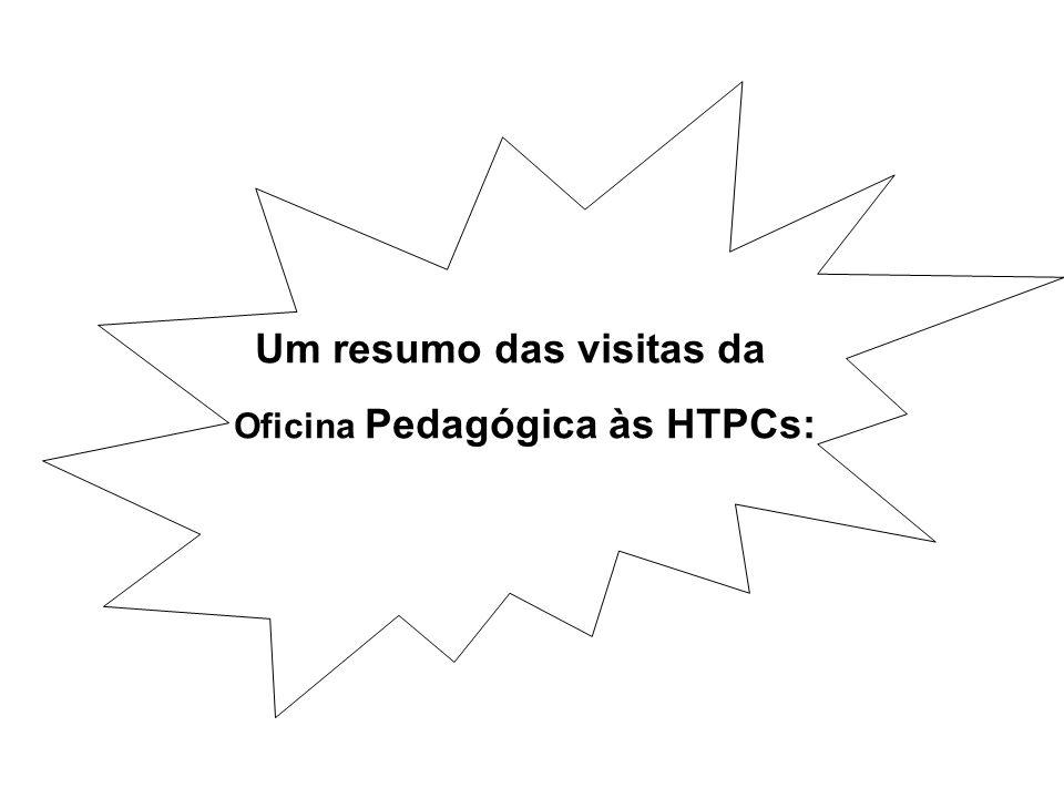 Um resumo das visitas da Oficina Pedagógica às HTPCs: