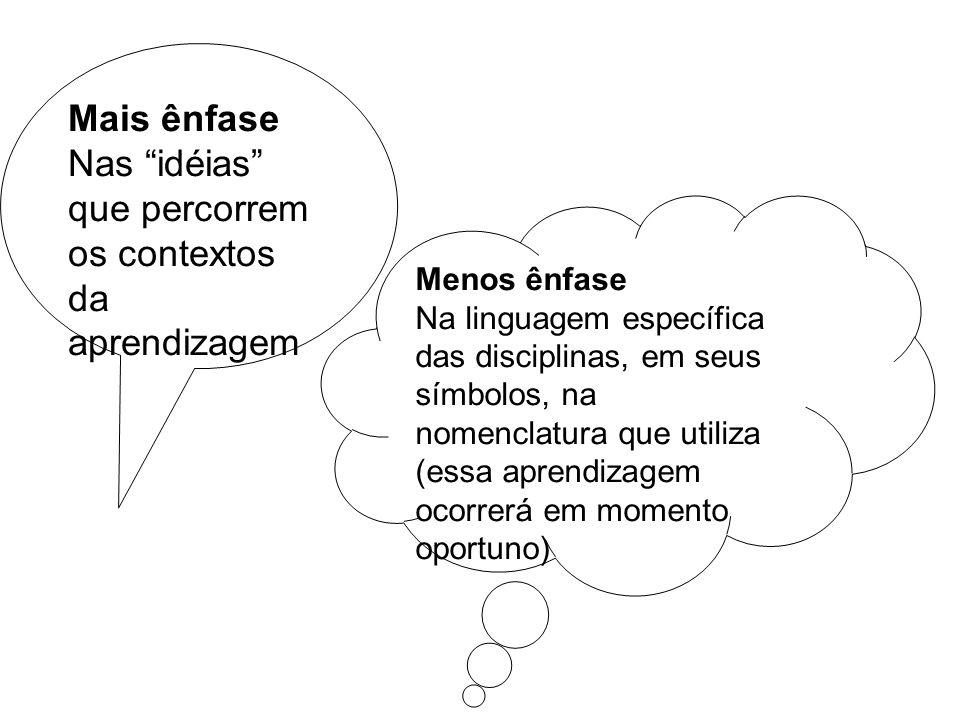 Nas idéias que percorrem os contextos da aprendizagem