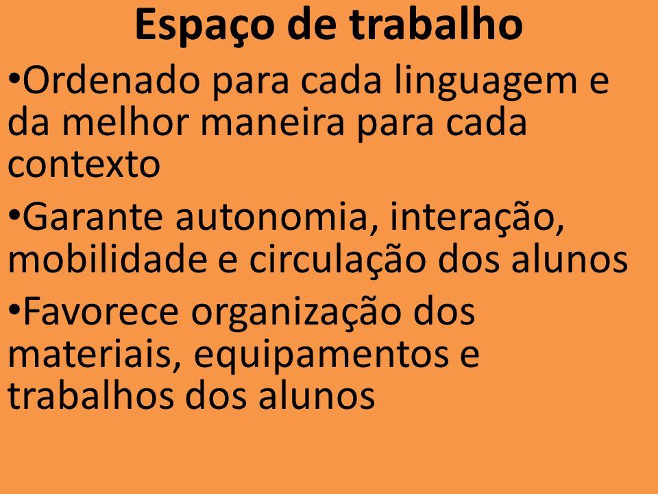 Espaço de trabalho Ordenado para cada linguagem e da melhor maneira para cada contexto.