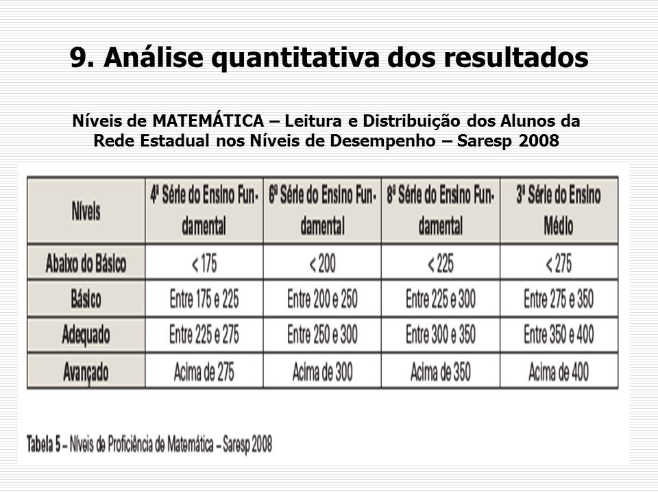 9. Análise quantitativa dos resultados