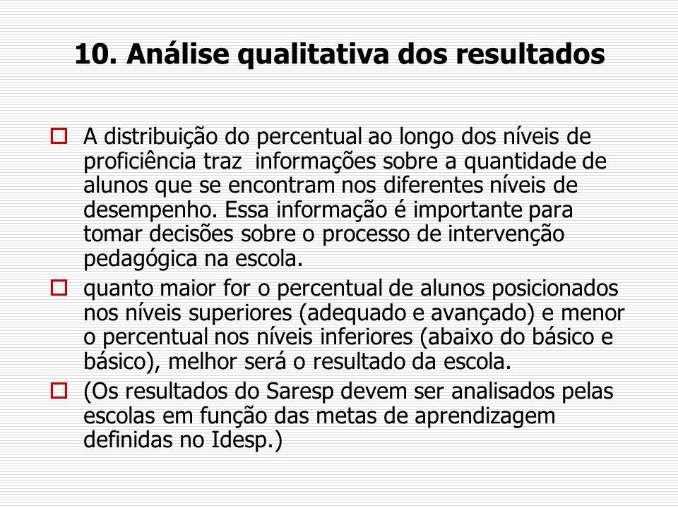 10. Análise qualitativa dos resultados