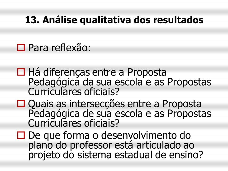 13. Análise qualitativa dos resultados
