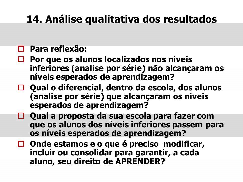 14. Análise qualitativa dos resultados