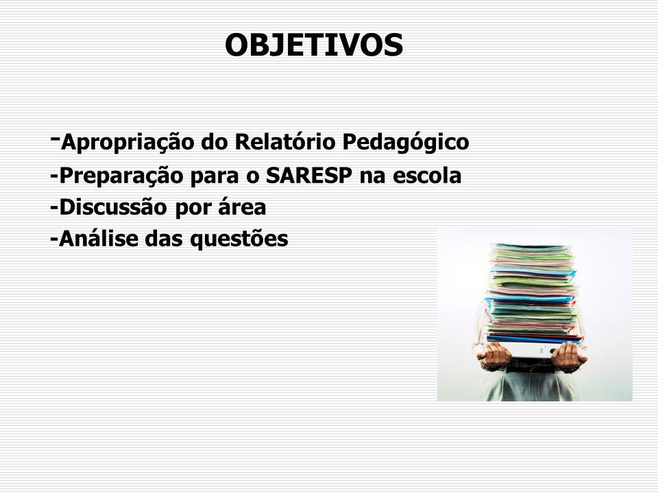 -Apropriação do Relatório Pedagógico