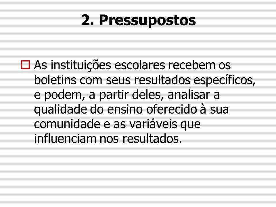 2. Pressupostos