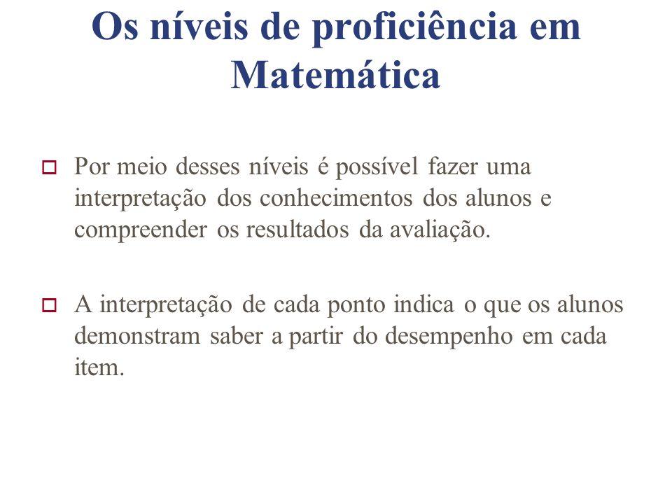 Os níveis de proficiência em Matemática