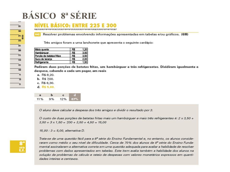 BÁSICO 8ª SÉRIE