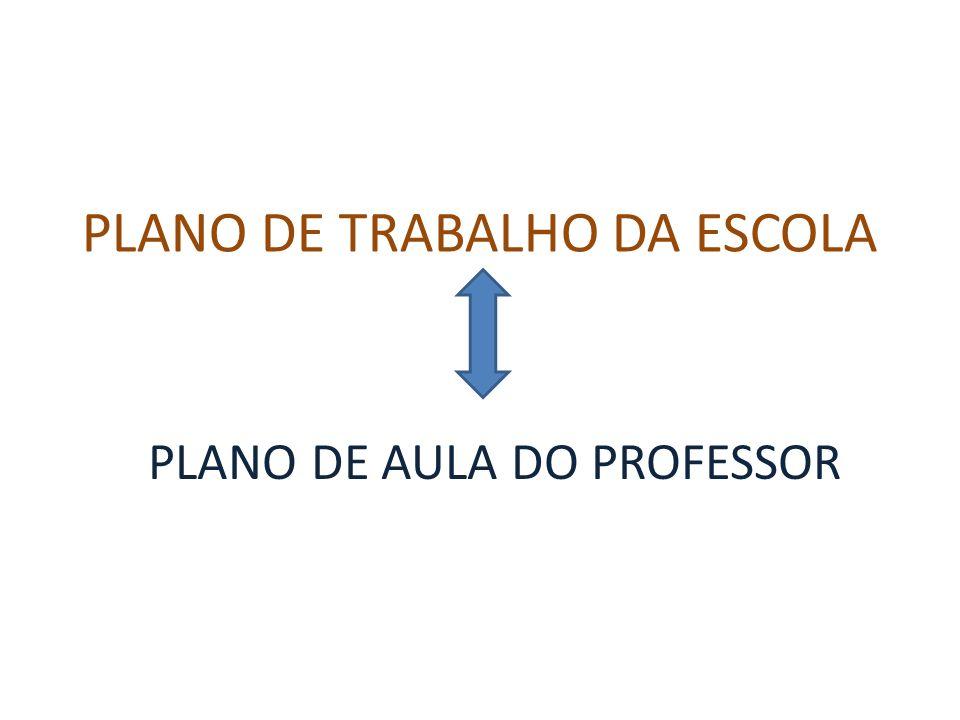 PLANO DE TRABALHO DA ESCOLA