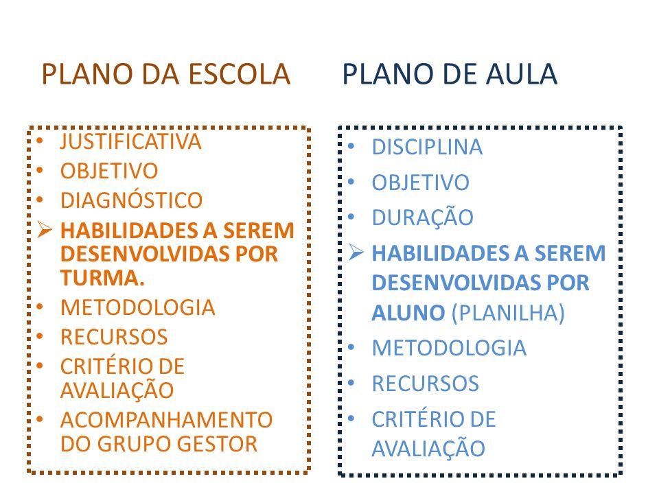 PLANO DA ESCOLA PLANO DE AULA JUSTIFICATIVA OBJETIVO DIAGNÓSTICO