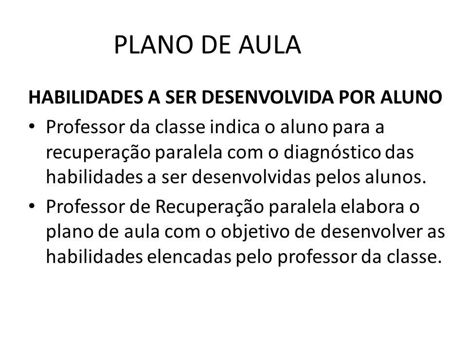 PLANO DE AULA HABILIDADES A SER DESENVOLVIDA POR ALUNO