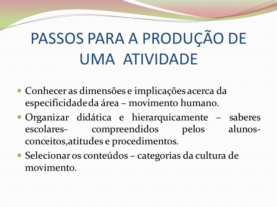 PASSOS PARA A PRODUÇÃO DE UMA ATIVIDADE