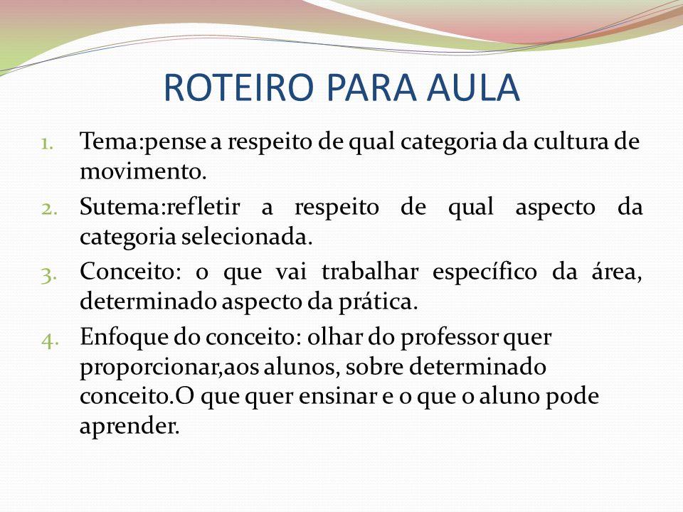 ROTEIRO PARA AULA Tema:pense a respeito de qual categoria da cultura de movimento.