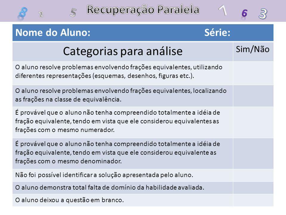 Categorias para análise