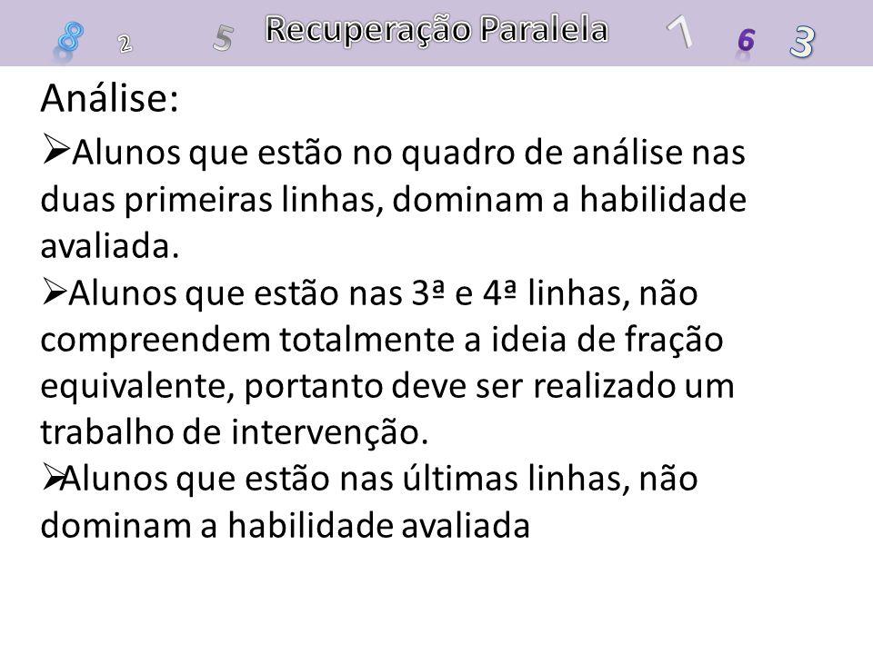 Recuperação Paralela 7. 8. 5. 3. 6. 2. Análise: