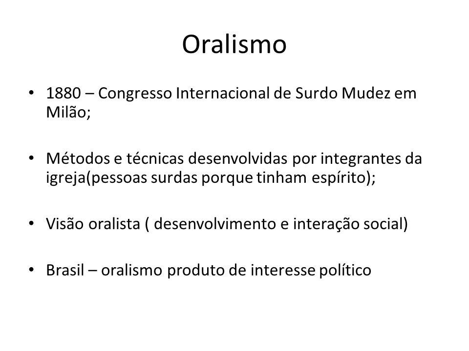 Oralismo 1880 – Congresso Internacional de Surdo Mudez em Milão;
