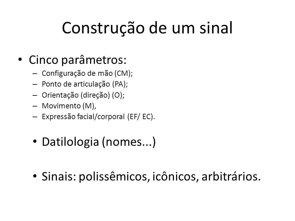 Construção de um sinal Cinco parâmetros: Datilologia (nomes...)