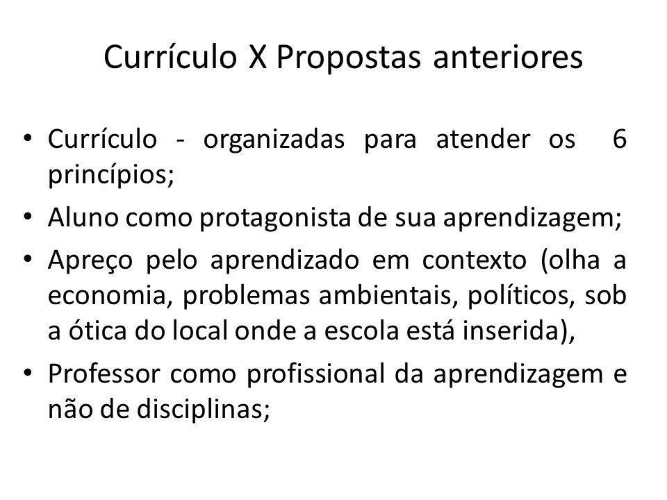 Currículo X Propostas anteriores