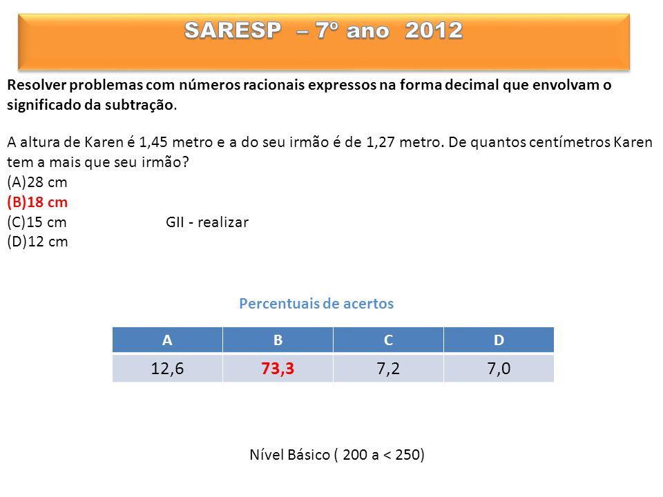 SARESP – 7º ano 2012 Resolver problemas com números racionais expressos na forma decimal que envolvam o significado da subtração.