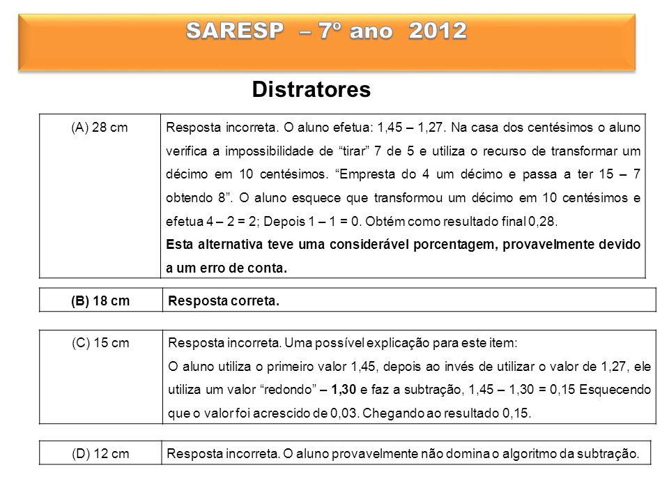 SARESP – 7º ano 2012 Distratores (A) 28 cm