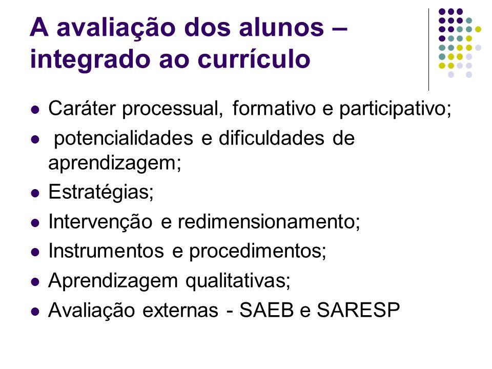 A avaliação dos alunos – integrado ao currículo