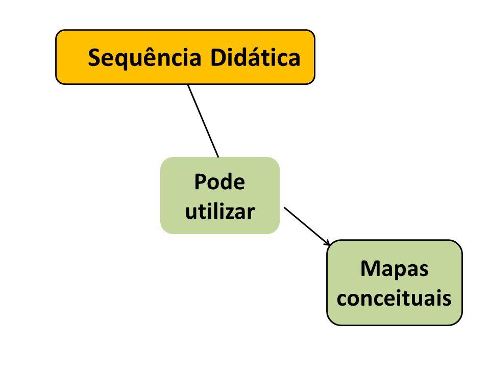 Sequência Didática Pode utilizar Mapas conceituais