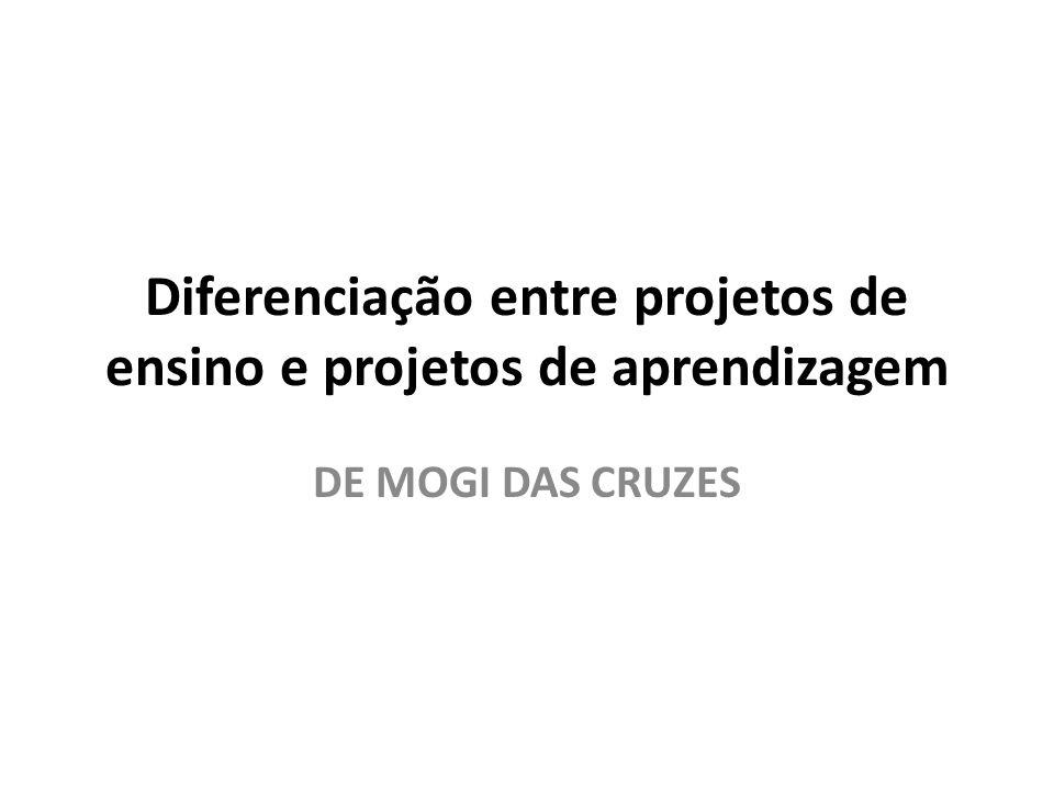 Diferenciação entre projetos de ensino e projetos de aprendizagem