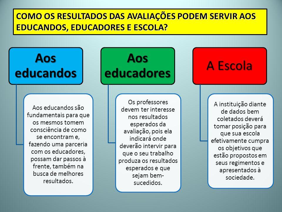 COMO OS RESULTADOS DAS AVALIAÇÕES PODEM SERVIR AOS EDUCANDOS, EDUCADORES E ESCOLA