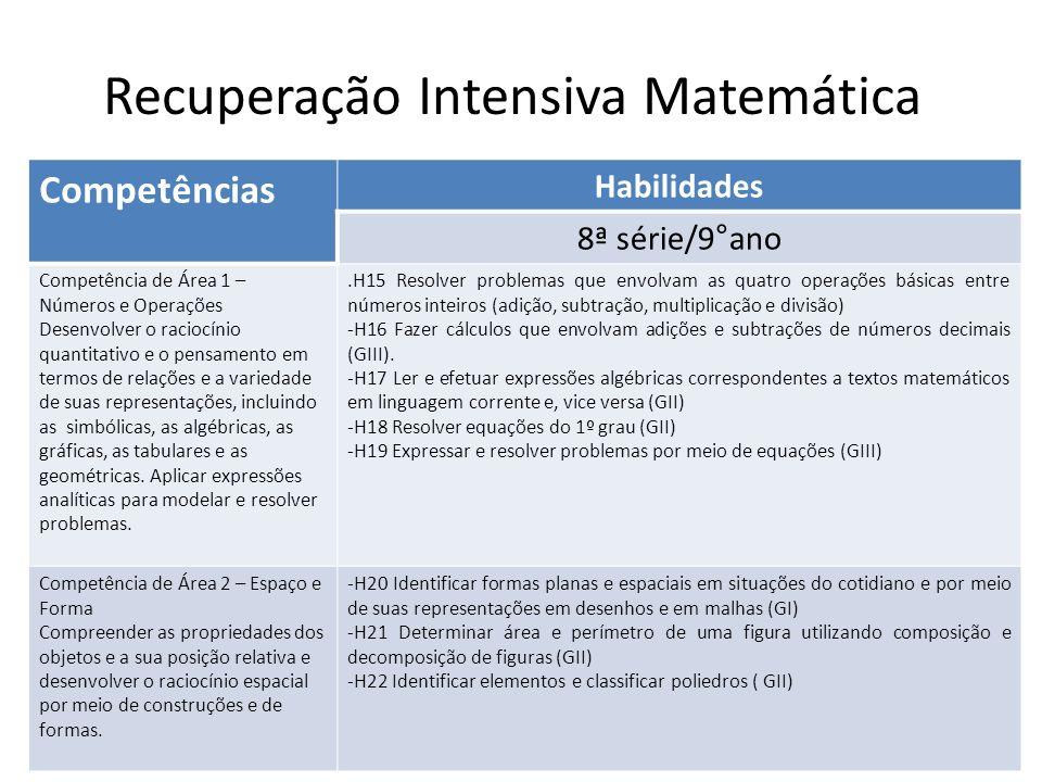 Recuperação Intensiva Matemática