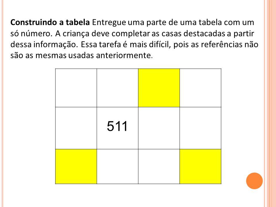 Construindo a tabela Entregue uma parte de uma tabela com um só número