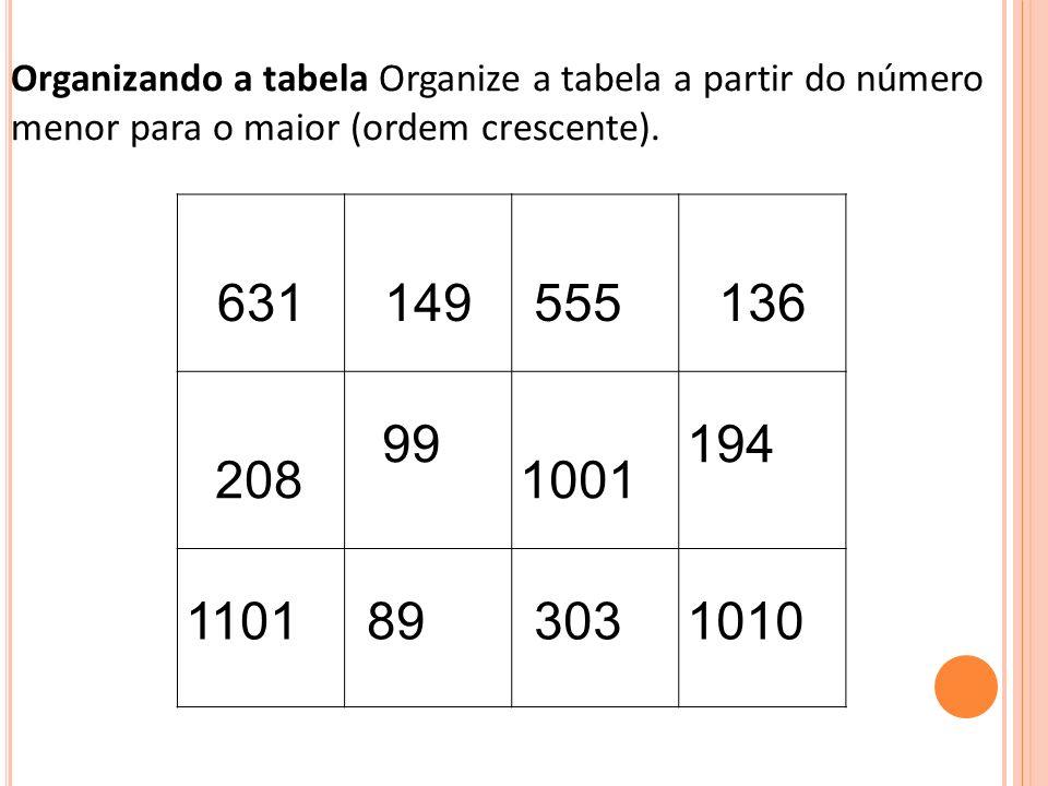 Organizando a tabela Organize a tabela a partir do número menor para o maior (ordem crescente).