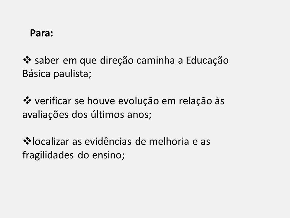 Para: saber em que direção caminha a Educação Básica paulista; verificar se houve evolução em relação às avaliações dos últimos anos;